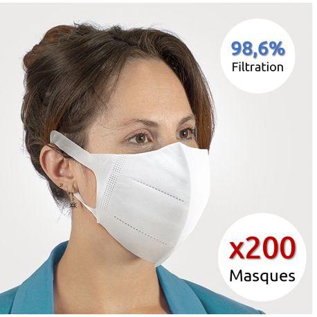 Masques de Protection Respiratoires (x200)